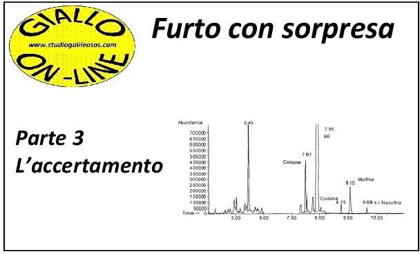 parte3- l0accertamento -giallo on line